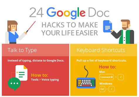 25 life hacks to make midlife a breeze the back forty fliers 24 google doc hacks and add ons to make your life easier