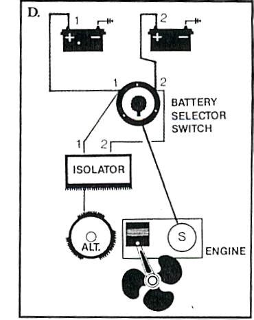 wiring diagram for fuel on boat wiring wiring diagram