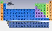 molecular weight math bench jmolar molecular calculator