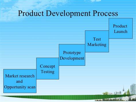 Innovation Mba Jefferson What Does It Cost by New Product Innovation Ppt
