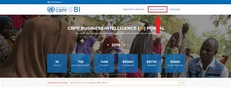 business intelligence cbpf grant management system gms