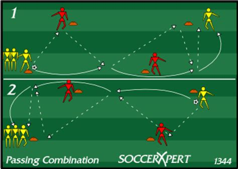 setting drills one person soccer passing combination and wall pass