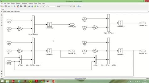 doubly fed induction generator in simulink induction generator dynamic model 28 images dynamic simulation of power systems with grid
