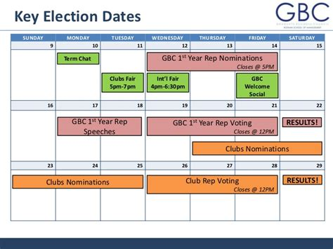 Lbs Mba Term Dates by Term 1 Chat Presentation