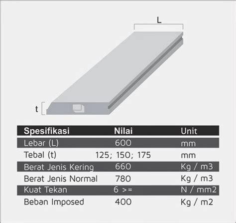 Panel Dinding Ringan panel lantai beton ringan harga hebel