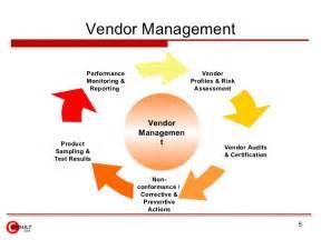 vendor management program template vendor management