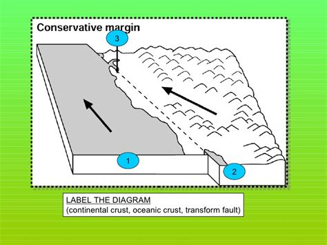 earthquake diagram volcano diagram not labeled image collections how to