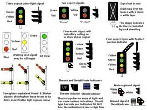light signals uk rail signals can be hacked to cause crashes news