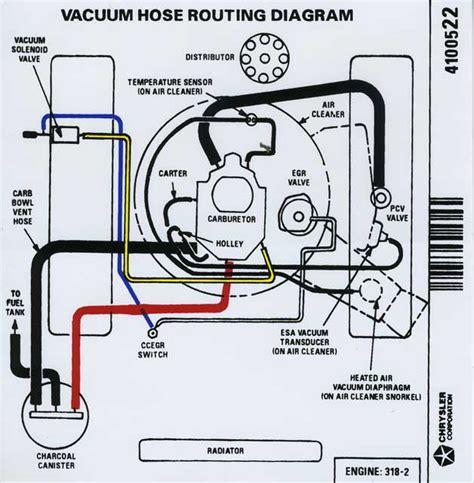 dodge ram 2500 vacuum line diagram dodge free engine