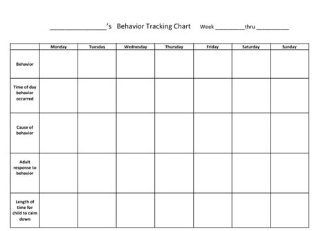 behavior tracking data sheet or form therapy pinterest