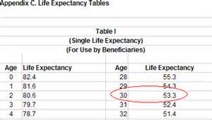irs single expectancy table 2013