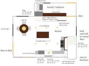 Design Own Kitchen Layout Design Your Own Kitchen Layout Free Design Your Own Kitchen Layout Free And How To
