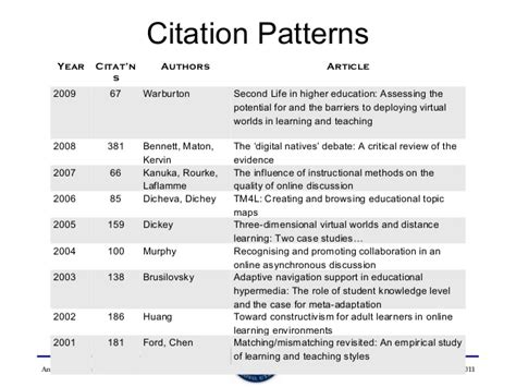 nij pattern evidence symposium 2012 what are we talking about analysis of journals in the