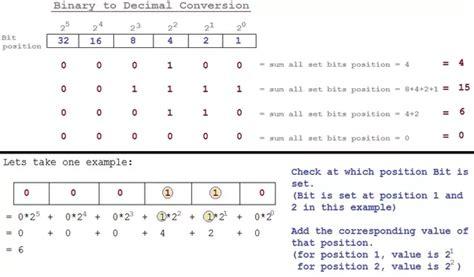php floor decimal math floor c decimal review home co