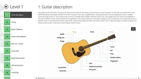 tutorial guitar for beginners guitar lessons beginners