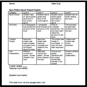 Gray Oral Reading Test Sample Report Classroom Freebies Too Book Project For Biographies