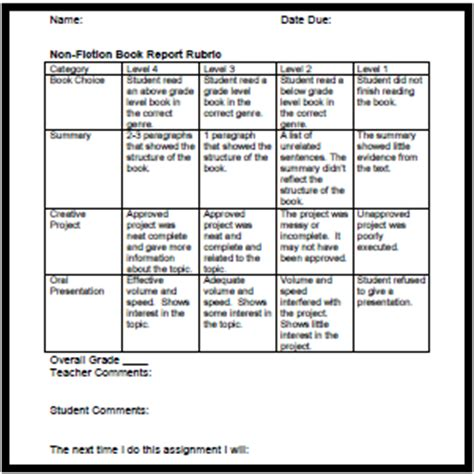 biography assignment for middle school artistry of education biography book report with rubric
