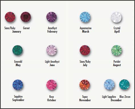 birthstone color chart search results for what color birthstone for june