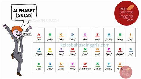 biodata dalam bahasa inggris untuk anak sd belajar alphabet abc dalam bahasa inggris youtube
