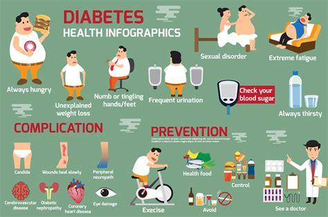 alimenti proibiti per diabetici diab 233 tique le sport comme m 233 dicament au diab 232 te