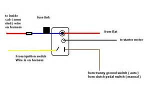 motor reversing switch wiring diagram dc reversing relay wiring diagram elsavadorla