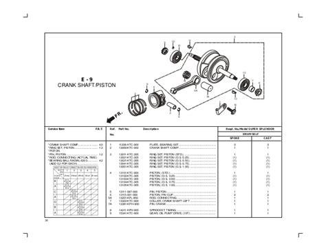 Hero Motocorp Spare Parts Catalogue Pdf Reviewmotors Co