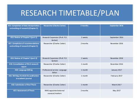 phd dissertation proposal dissertation proposal structure dissertation proposal phd dissertation proposal