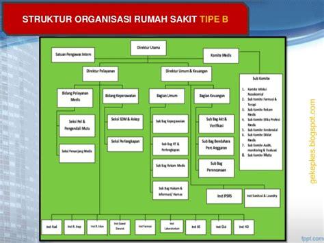 layout dapur rumah sakit tipe b perencanaan dan perancangan rumah sakit tipe b