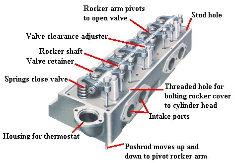 outboard motor repair denham springs la what is the name of the engine part where the spark plugs