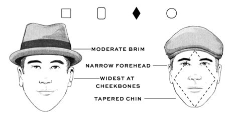 men face shapes for hats how to find the perfect hat goorin bros hat shop