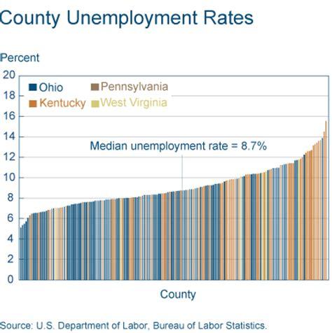 Kentucky Unemployment Office by Kentucky S Unemployment Rate