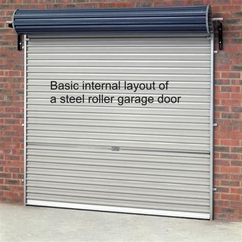 Gliderol Steel Roller Shutter Garage Doors Garage Doors by Gliderol Roller Shutter Garage Doors