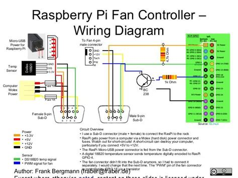 Raspberry Pi Fan Controller Wiring Diagram To Fan 4 Pin