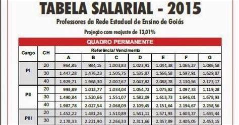 tabela salarial da construcao civil julho de 2015 tabela de piso ant 244 nio carlos sintego divulga tabela de sal 225 rios de
