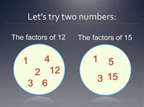 factors in the of twenty two hundred classic reprint books maths ks2 the language of numbers factors multiples