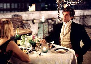 Kate Leopold Serendipity ニューヨークの恋人 いちごとチーズのトースト セレンディピティ ダイアリー