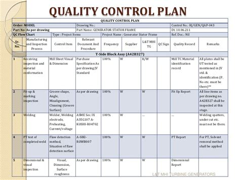 qa qc plan template 27 images of manufacturing quality testing template