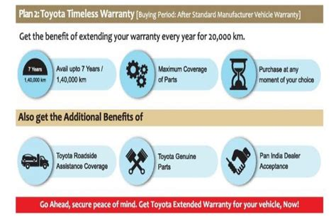 toyota extended warranty cost toyota to offer 7 years of extended warranty cardekho