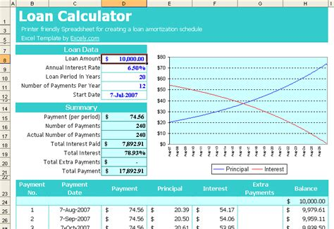Mortgage Calculator In Excel Template mortgage calculator with monthly amortization table