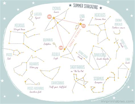 printable astronomy star charts summer constellation chart