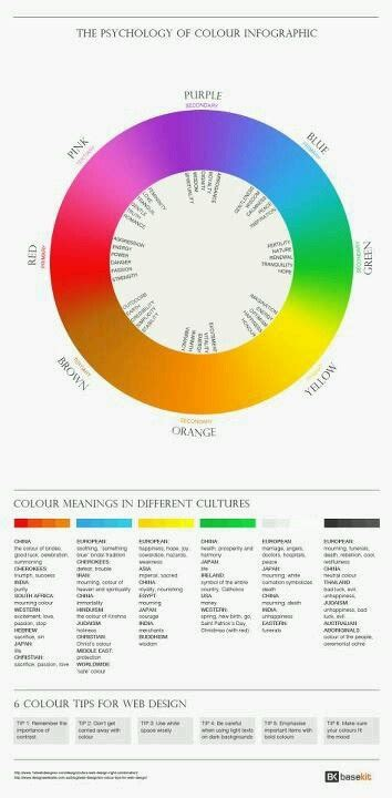what different colors mean the psycology of colour variety pinterest psychology