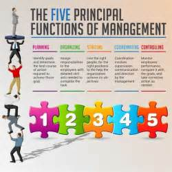 Four Functions Of Management Essay by Exles Of Four Management Functions Free Essays