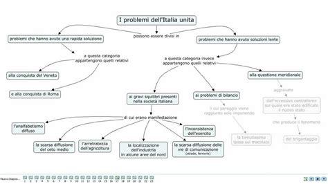 cos 礙 l illuminismo kant riassunto i problemi dell italia unita storia risorgimento
