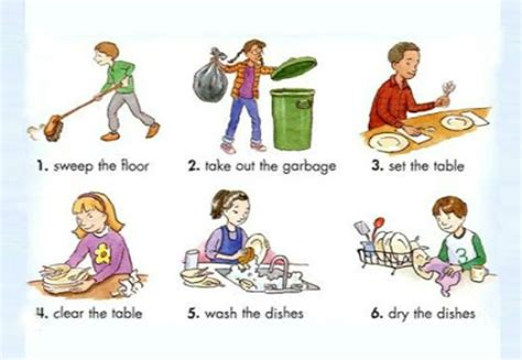 home chores tips to involve kids in household chores magic crate blog