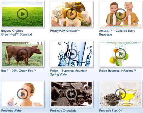 Dr Joran Rubin On Liver Detox by Beyond Organic Product Page Link