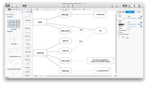 ie notation wiring diagrams repair wiring scheme