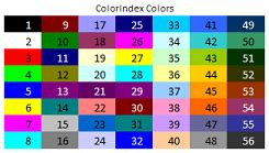 color index vba excel how to extract text based on font color from a