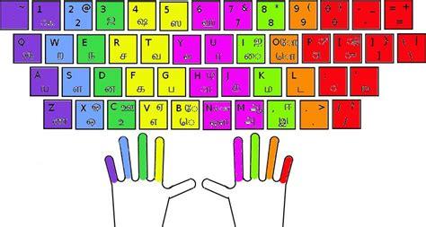 color keyboard த ர க க றள