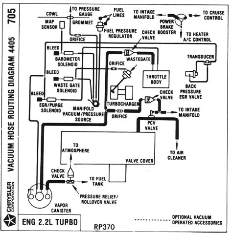 wiring diagram additionally 1989 chrysler lebaron wiring