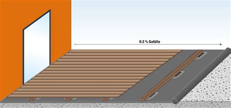 terrassendielen 5 meter wpc terrassendielen planen und verlegen benz24